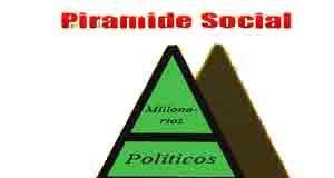 piramide social