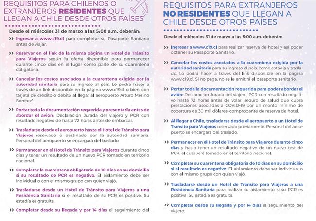 Hoteles de Tránsito para Viajeros: Negociado Garantizado para Amigos de Piñera